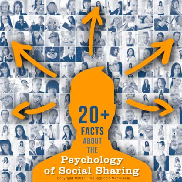 psychology of sharing