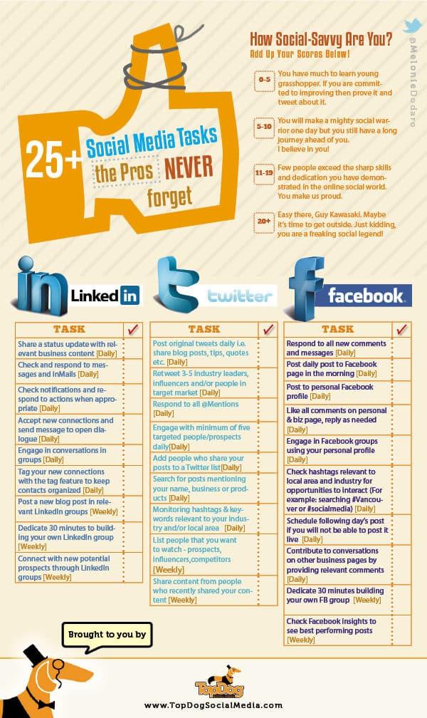 Social media tasks outlined in checklist