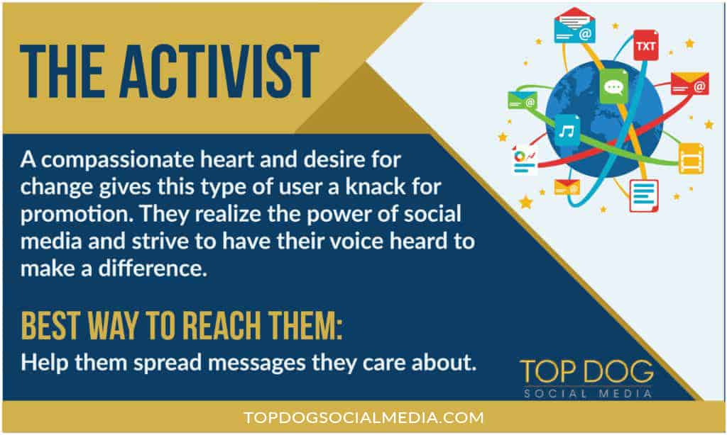 10 Types of Social Media Users: The Activist