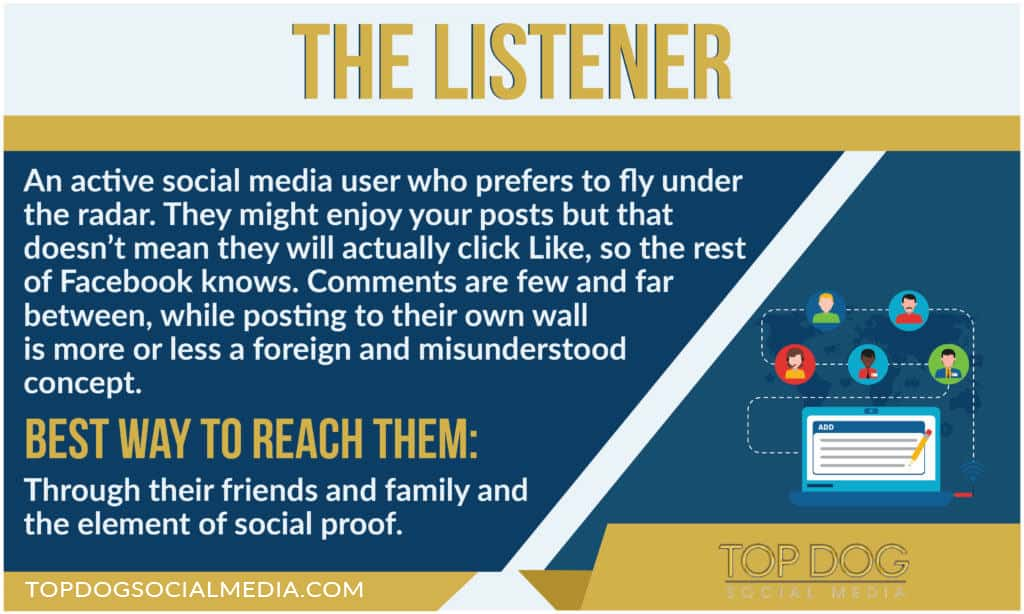 10 Types of Social Media Users: The Listener
