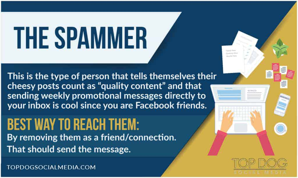 10 Types of Social Media Users: The Spammer